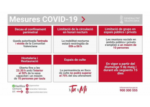 MEDIDAS ADICIONALES DEL 9 AL 23 DE MAYO DE 2021 COVID-19