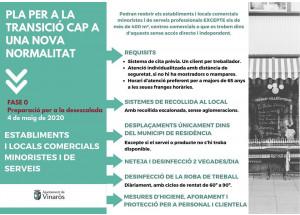 Fase 0: Establiments i locals comercials minoristes i de serveis