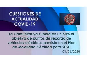La Comunitat ya supera en un 50% el objetivo de puntos de recarga de vehículos eléctricos previsto en el Plan de Movilidad Eléctrica para 2020