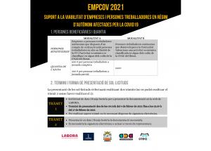 Ajudes EMPCOV 2021: Suport a empreses i persones treballadores en règim d'autònom afectades per la COVID19