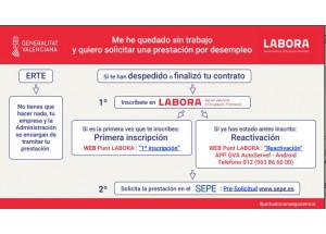 Información IMPORTANTE desde GVA-LABORA