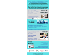 Guía interactiva información COVID-19-Xirivella