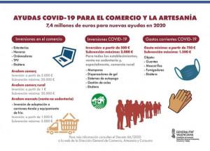 CREAMA informa de las ayudas de la Conselleria para los establecimientos comerciales para hacer frente a los gastos generados por la COVID-19.