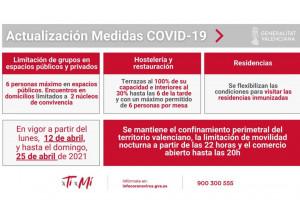 DECRET 12/2021, de 8 d'abril, del president de la Generalitat, pel qual es determinen les mesures de limitació de la permanència de grups de persones en espais públics i privats i de limitació de la mobilitat, per al període comprés entre el 12 i el 25 d'