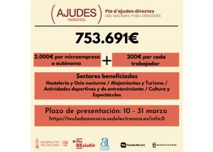 L'Ajuntament de Teulada Moraira obri termini de sol.icitud de les Ajudes ParèntesiTeulada Moraira COVID-19.