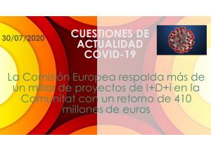 La Comisión Europea respalda más de un millar de proyectos de I+D+i en la Comunitat con un retorno de 410 millones de euros