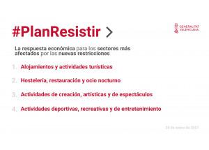 PLA RESISTIR 2021