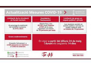 NUEVAS MEDIDAS COVID ACTUALIZADAS