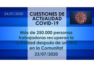 Más de 250.000 personas trabajadoras recuperan la actividad después de un ERTE en la Comunitat 23/07/2020