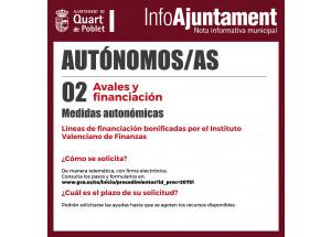 Líneas de financiación bonificada IVF (Instituto Valenciano de Finanzas).