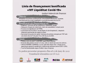 L'IVF CONVOCA LA LÍNIA DE FINANÇAMENT BONIFICADA - IVF LIQUIDITAT COVID-19