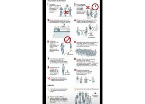 PRINCIPALS ACTIVITATS REGULADES EN LA NOVA NORMALITAT