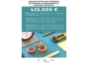 Benissa aprova una ajuda de 425.000 euros per a empreses i autònoms.