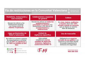 FIN DE RESTRICCIONES EN LA COMUNIDAD VALENCIANA