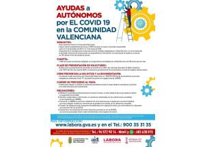 Bases reguladoras de concesión directa de ayudas urgentes a personas trabajadoras en régimen de autónomo afectadas por la Covid-19.