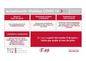 ACTUALIZACION MEDIDAS COVID 19