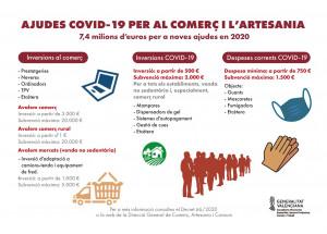Convocatòria d'ajudes urgents en matèria de comerç i artesania com a conseqüència de la COVID-19. Conselleria d'Economia Sostenible, Sectors Productius, Comerç i Treball