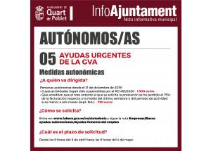 AYUDAS URGENTES A LOS AUTONÓMOS DE LA COMUNITAT VALENCIANA AFECTADOS POR LA CRISIS SANITARIA OCASIONADA POR LA COVID-19.
